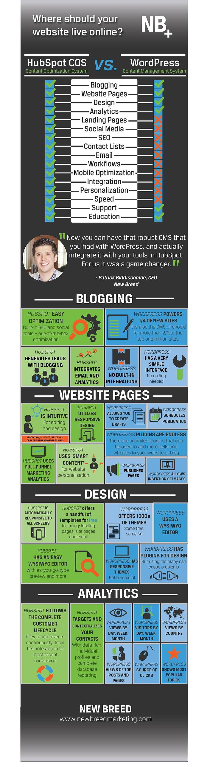 HubSpot_COS_vs_WordPress_INFOGRAPHIC-2