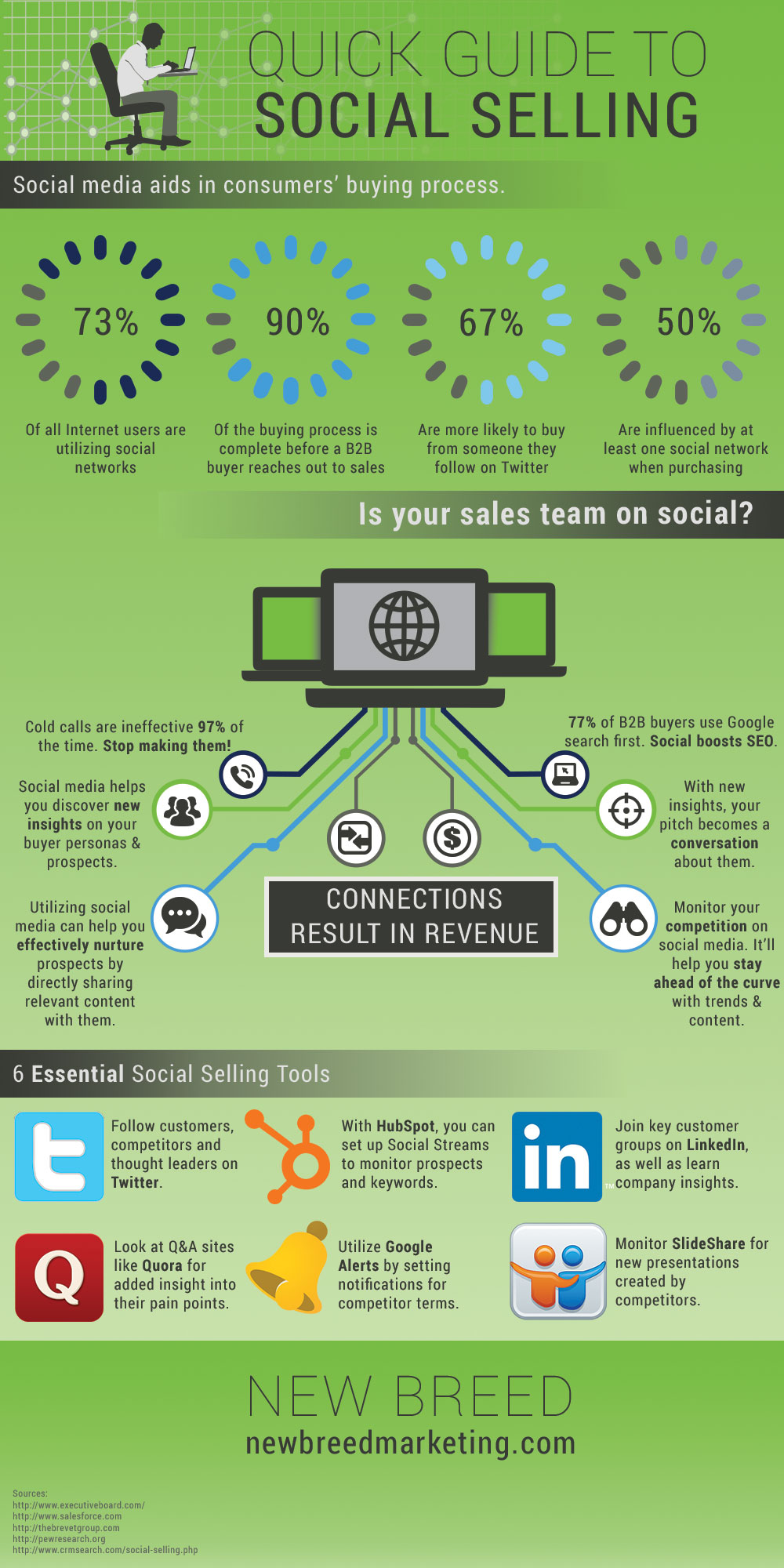 Social-Selling-Infographic-2