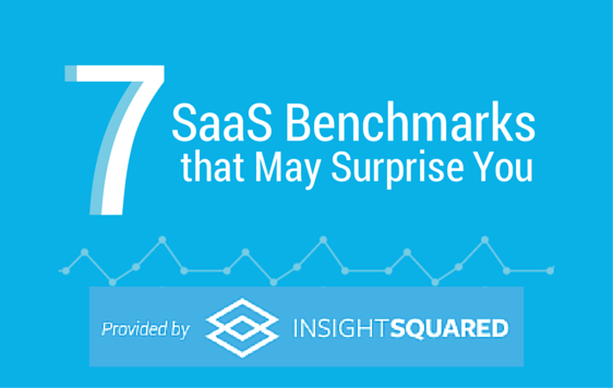 insightsquared-saas-benchmarks