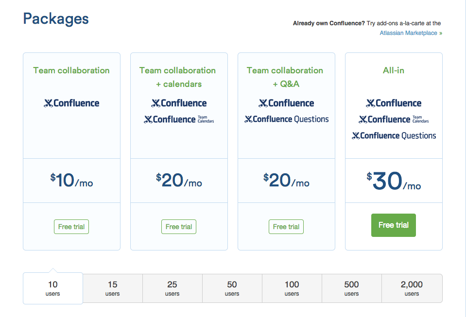 atlassian-confluence-pricing-list