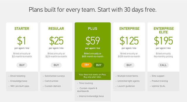 zendesk-pricing-page