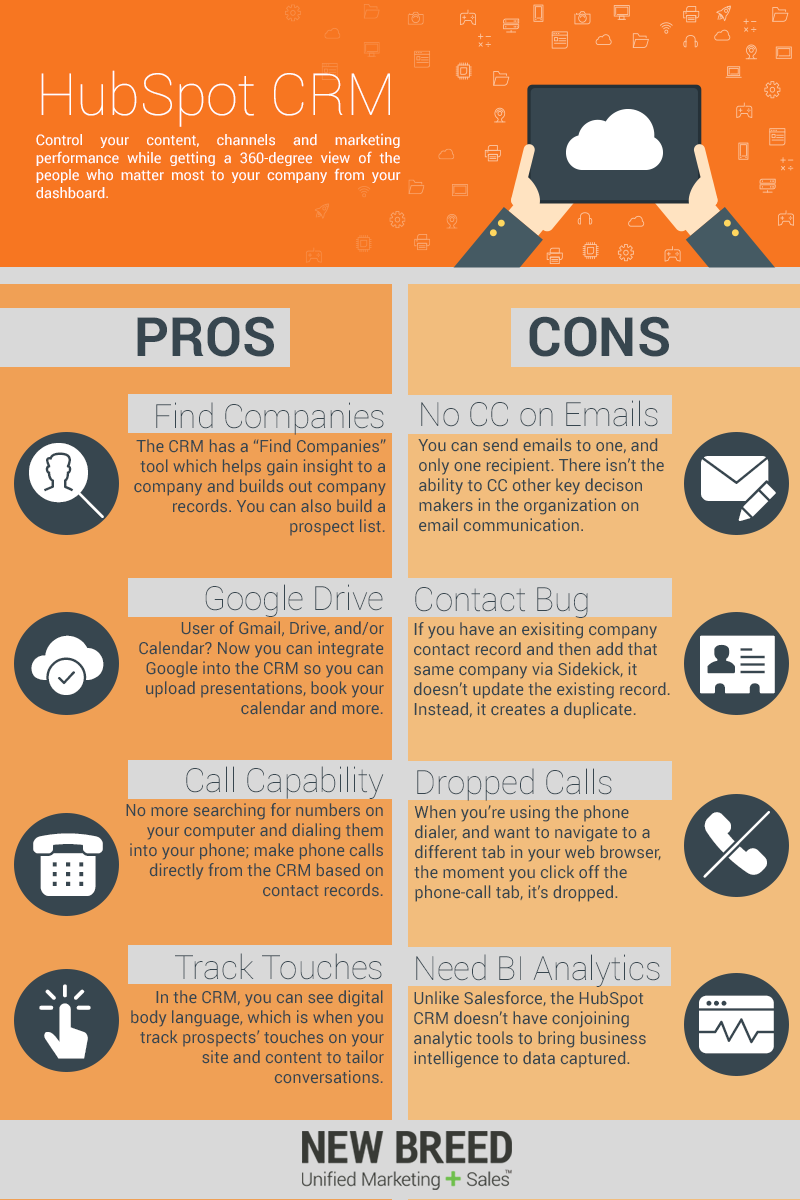 hubspot-crm-infographic