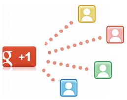 Google-+1_New-Breed-Marketing