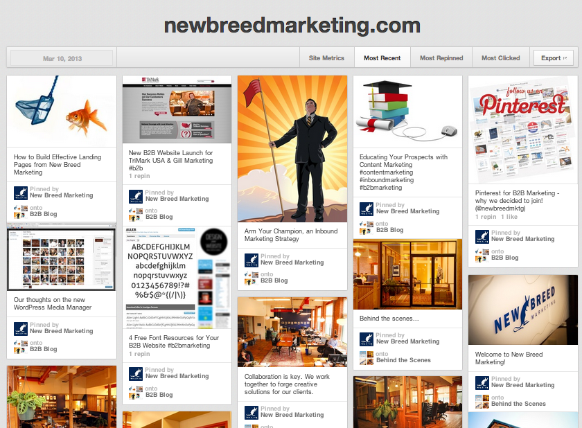Pinterest-Analytics-Tools-via-New-Breed