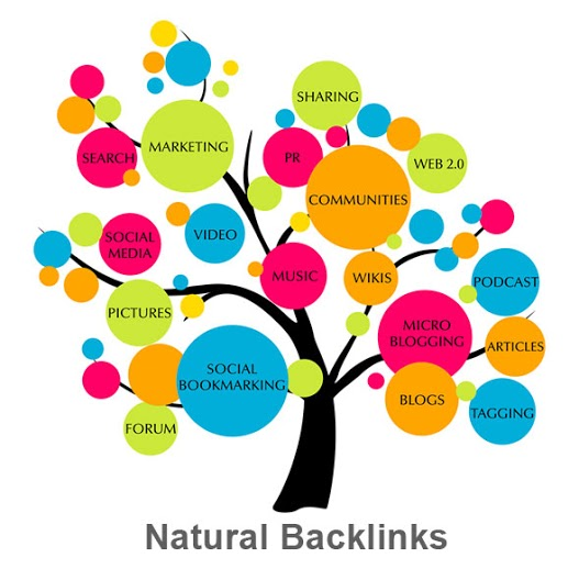 natural-backlinks