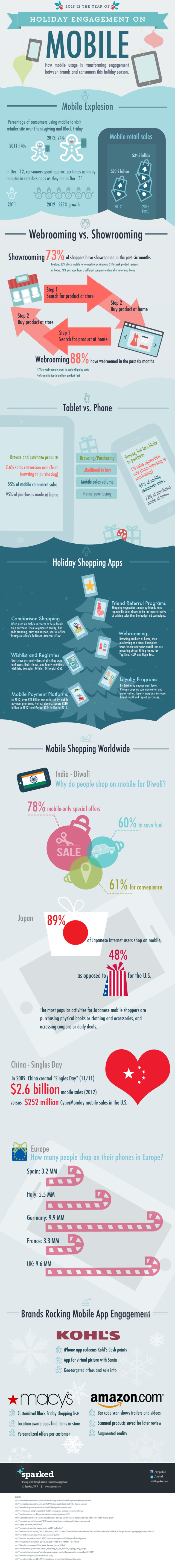 Holiday-Infographic-Mobile