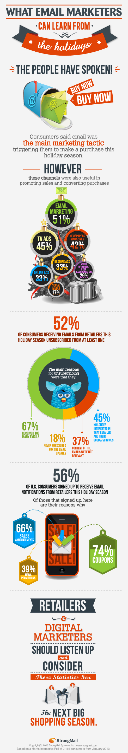Holiday-Infographic-Email-Marketing