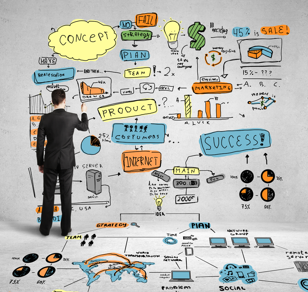 How to Achieve Sales Success