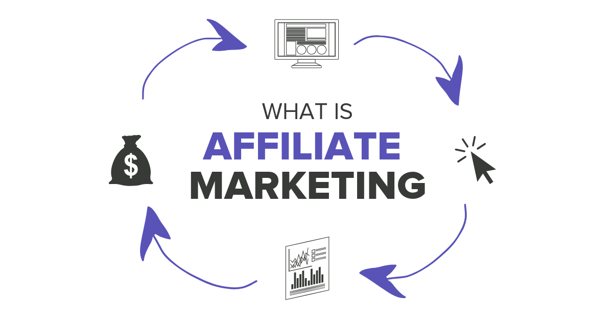 affiliate marketing malaysia