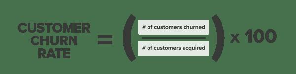 20-08-Customer Churn