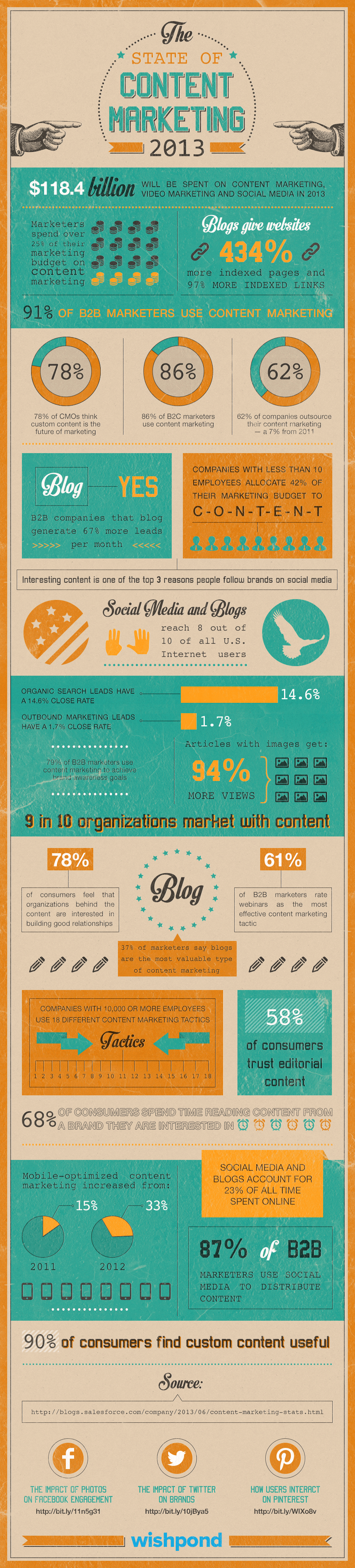 Infographic_content_marketing.png