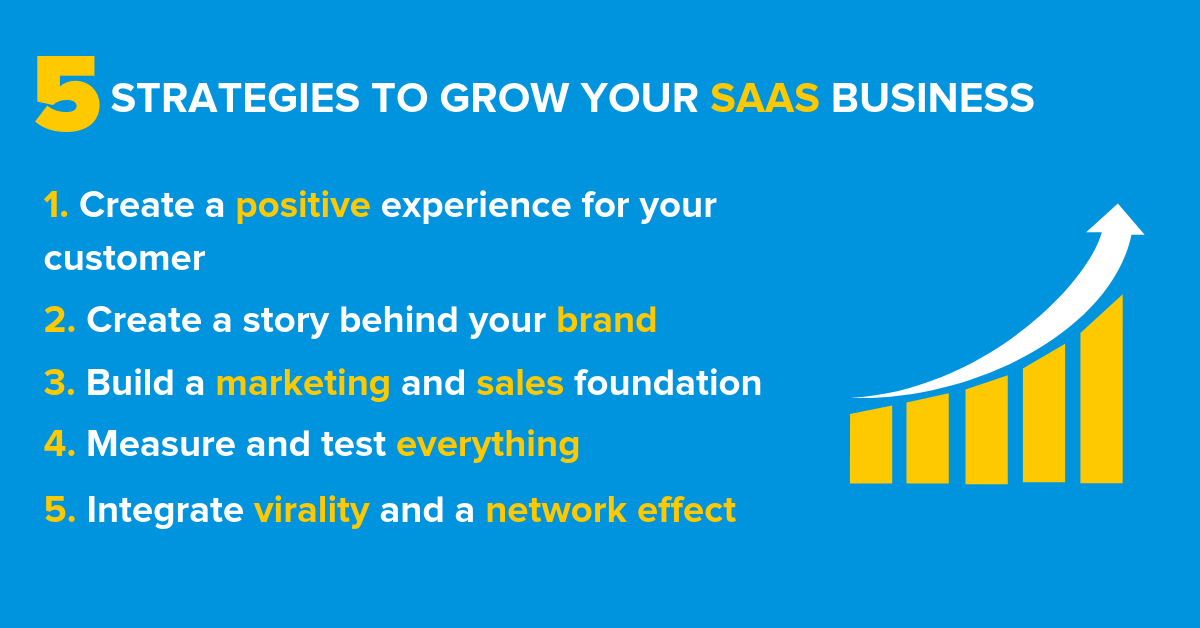 growth-strategy-saas