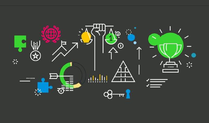 Marketing Goals-Listing