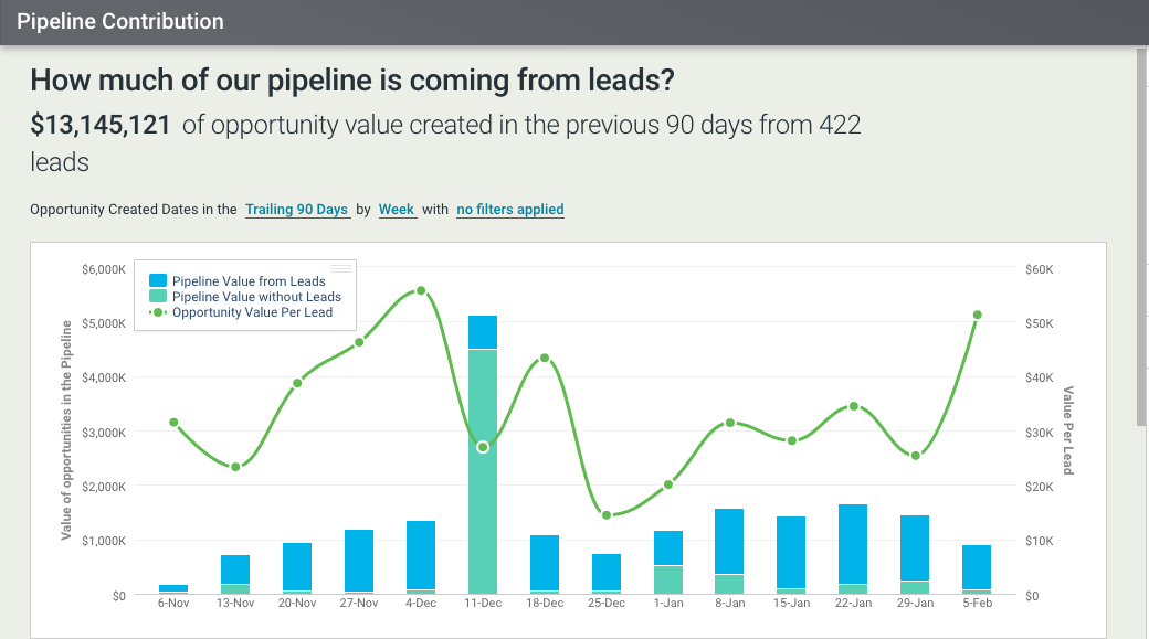 Pipeline Contribution Report