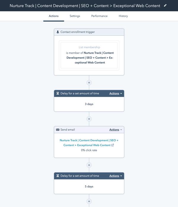 HubSpot marketing hub workflow example.