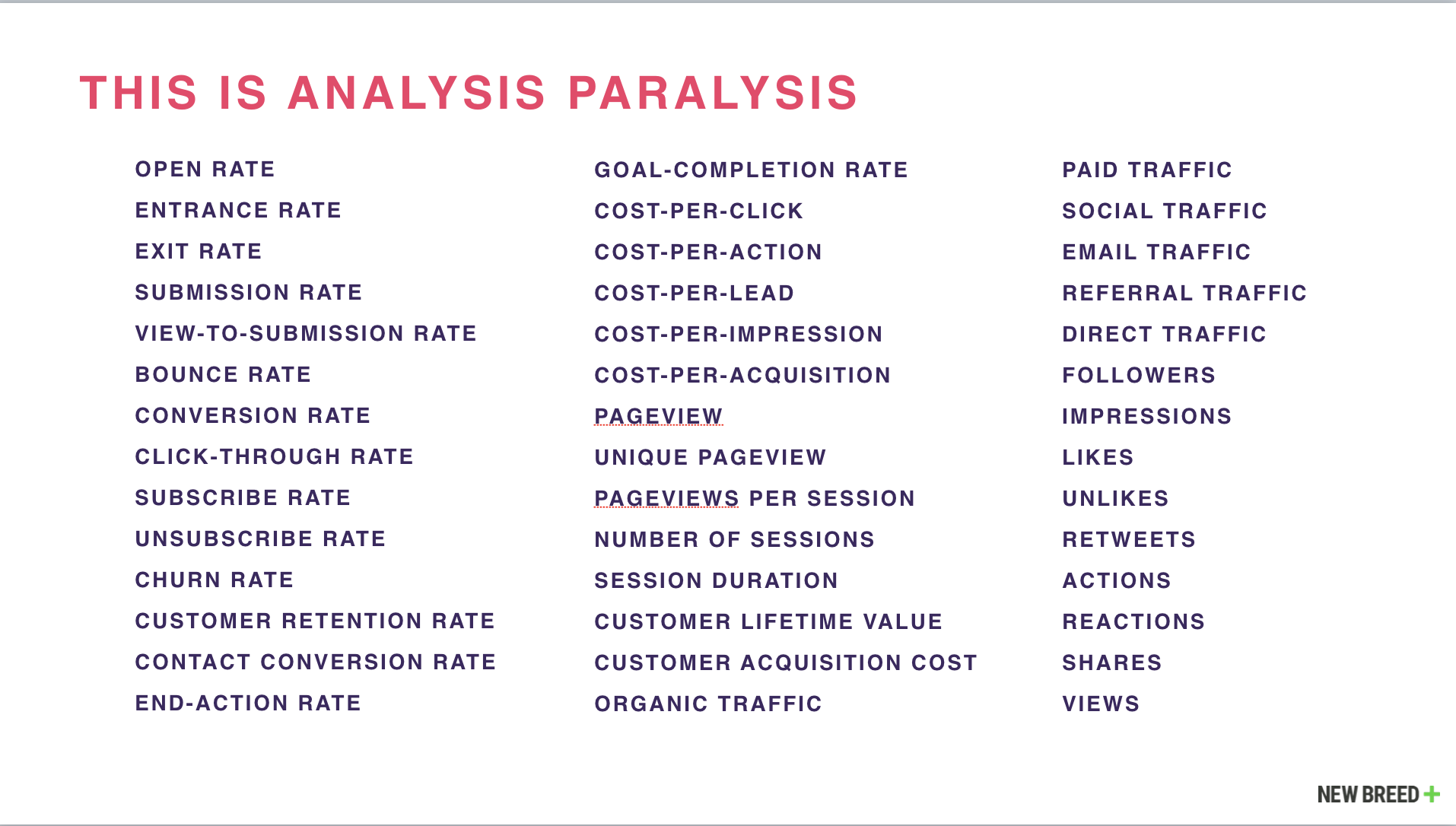 avoiding analysis paralysis how to leverage data-driven decision making