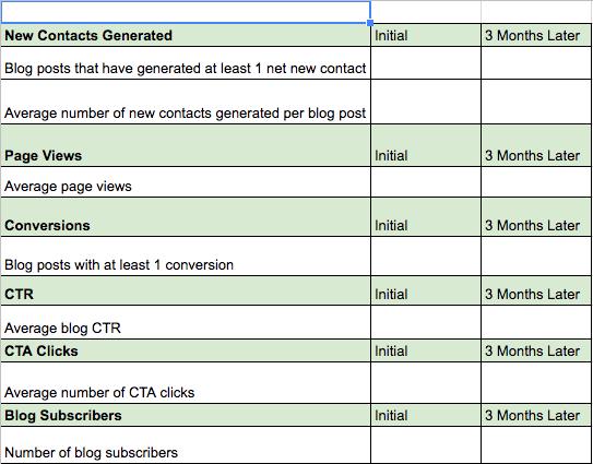 blog-optimization.png