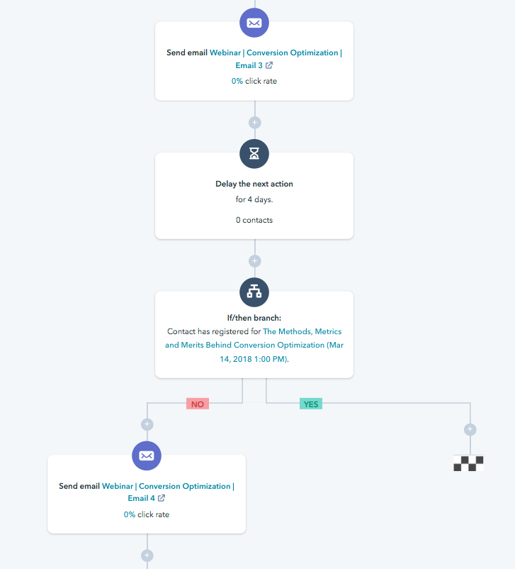 email workflow automation tool