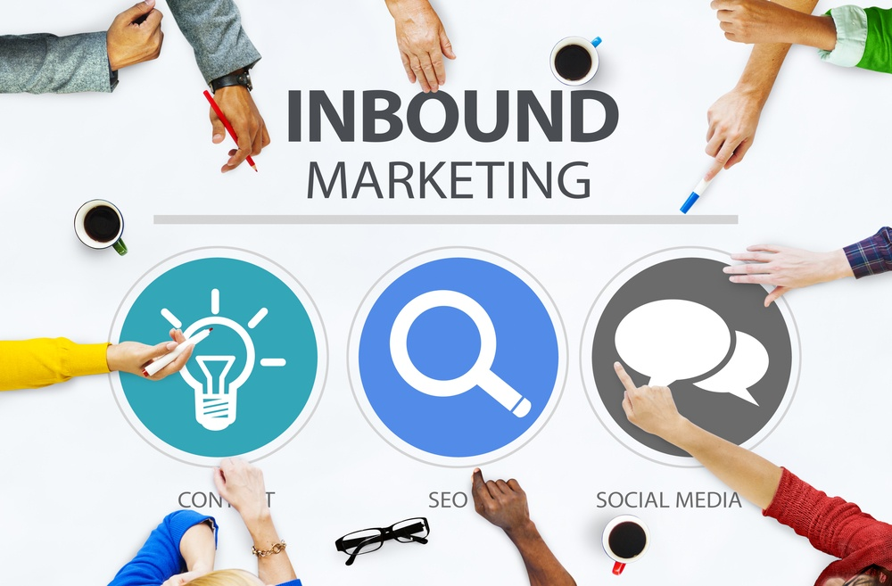 how to calculate inbound marketing roi