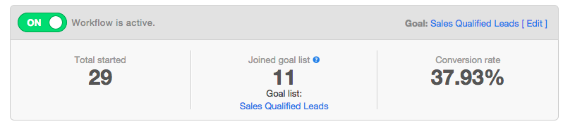sales-qualified-lead.png