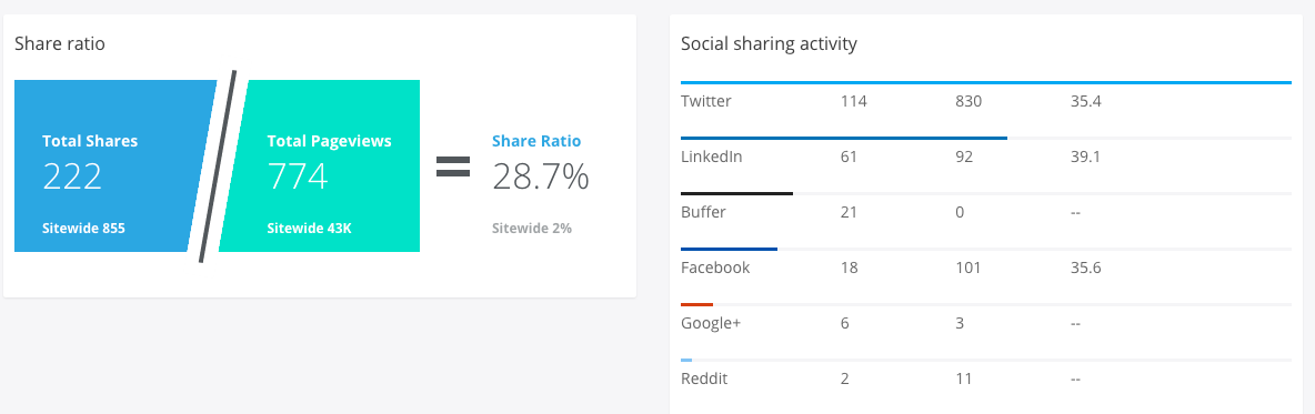 share_ratio.png