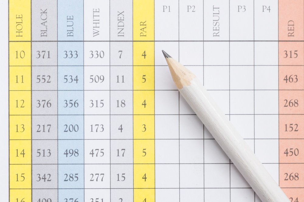 lead scoring for marketing and sales