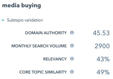 media_buying