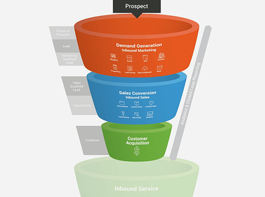funnel-demand.svg