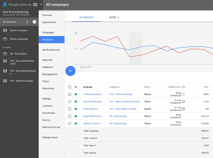 nb-adwords-campaign-structure-860-640