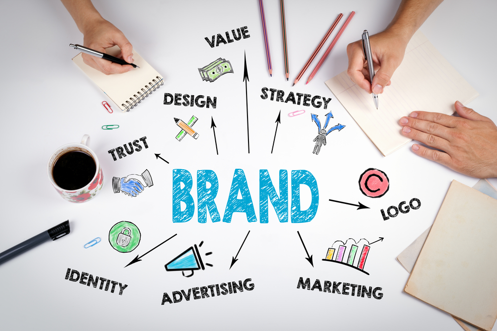 Brand Advertising In A Nutshell – People Product