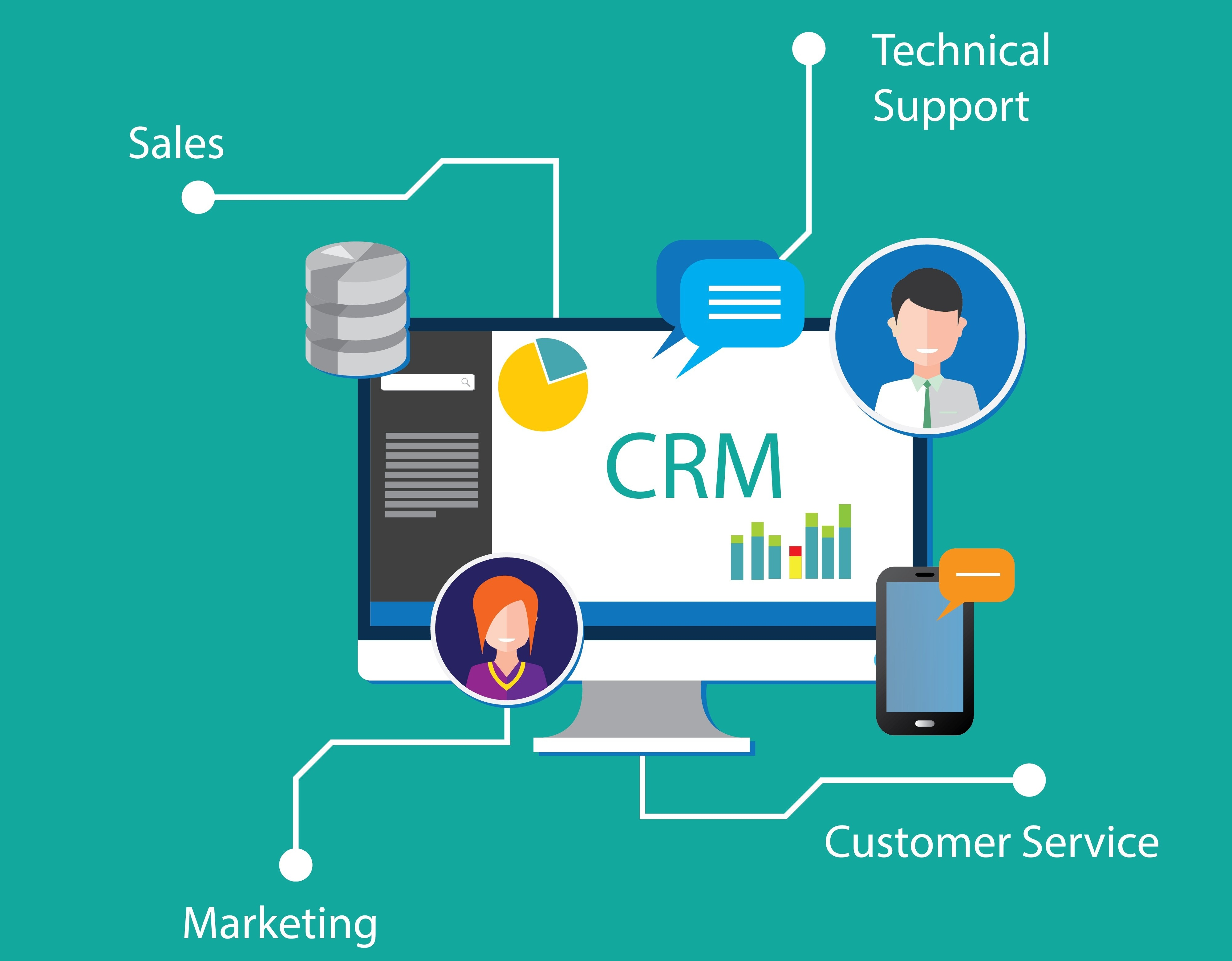 what is CRM software?-598266-edited